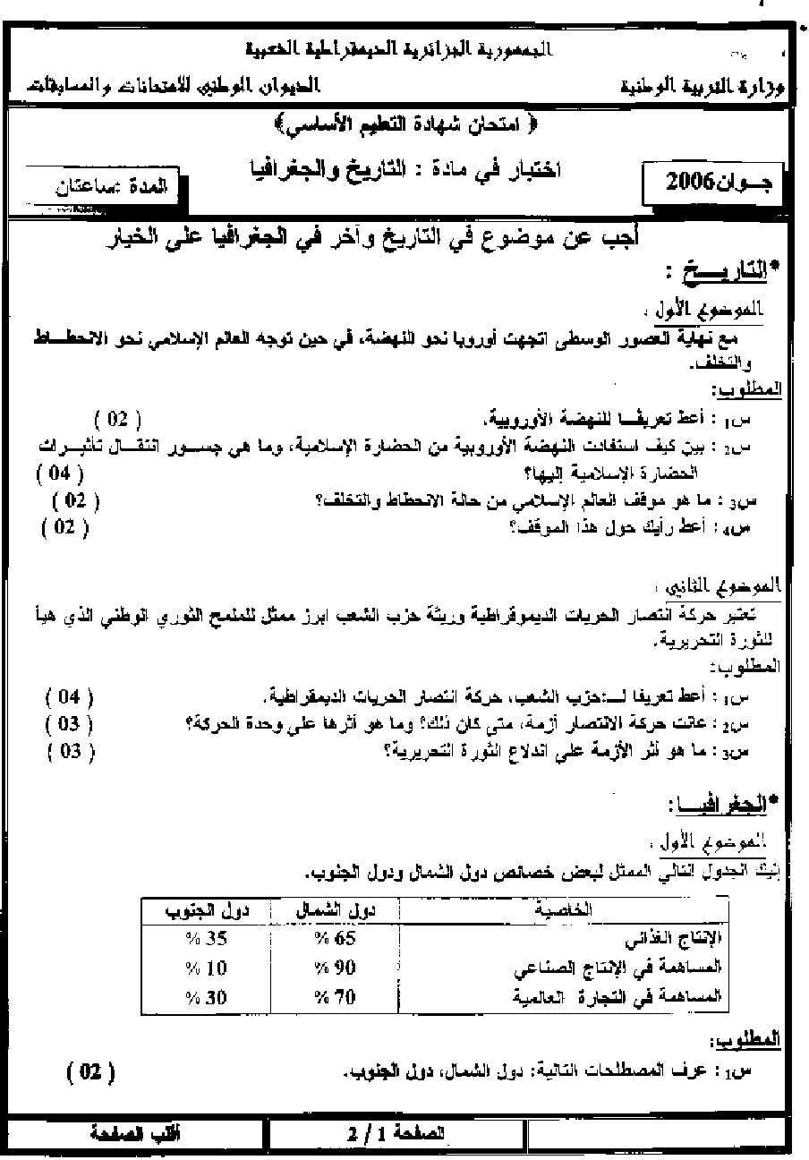 لتصحيح النموذجي تاريخ وجغرفيا في شهادة التعليم المتوسط 2006 22-a0efd588c6