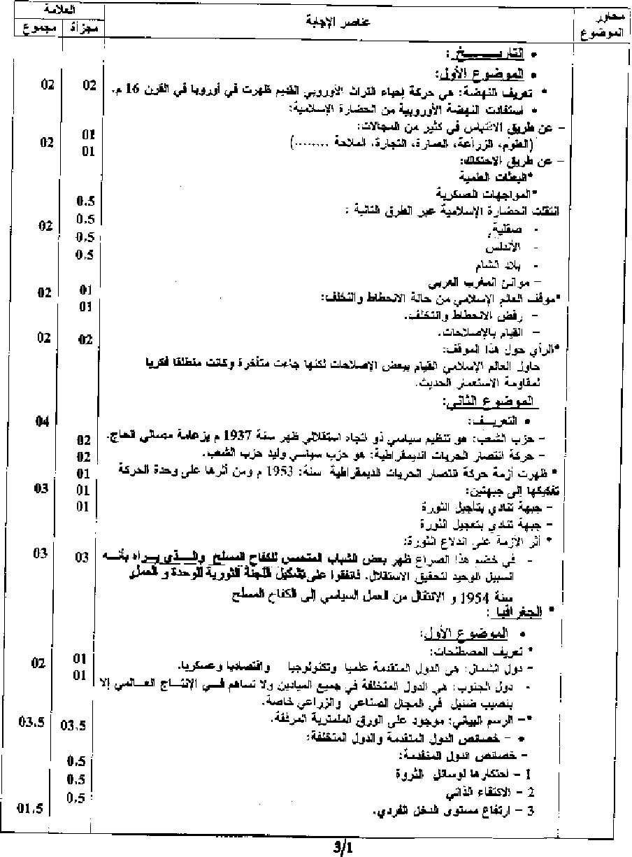 لتصحيح النموذجي تاريخ وجغرفيا في شهادة التعليم المتوسط 2006 24-65d454803e