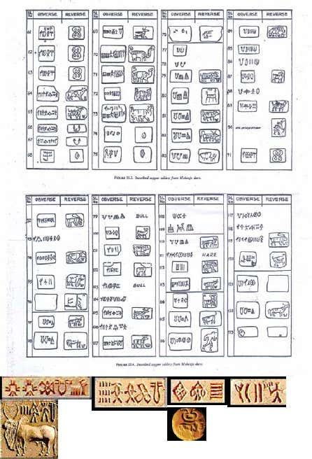 Symbols of early Life.Rig Veda.Image.jpg