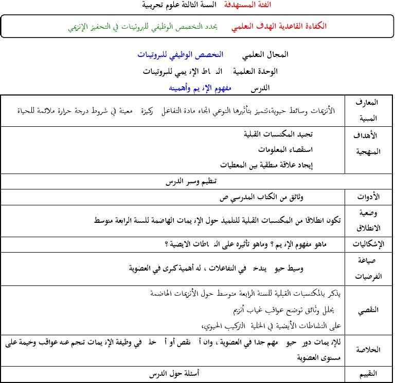 مذكرات العلوم الطبيعية 3 ثانوي علوم تجريبية 15-770362d47d