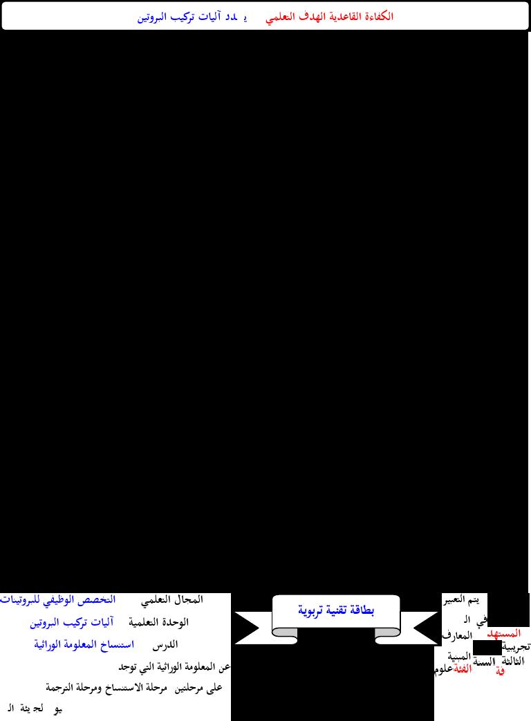 مذكرات العلوم الطبيعية 3 ثانوي علوم تجريبية 3-a79e9daffa