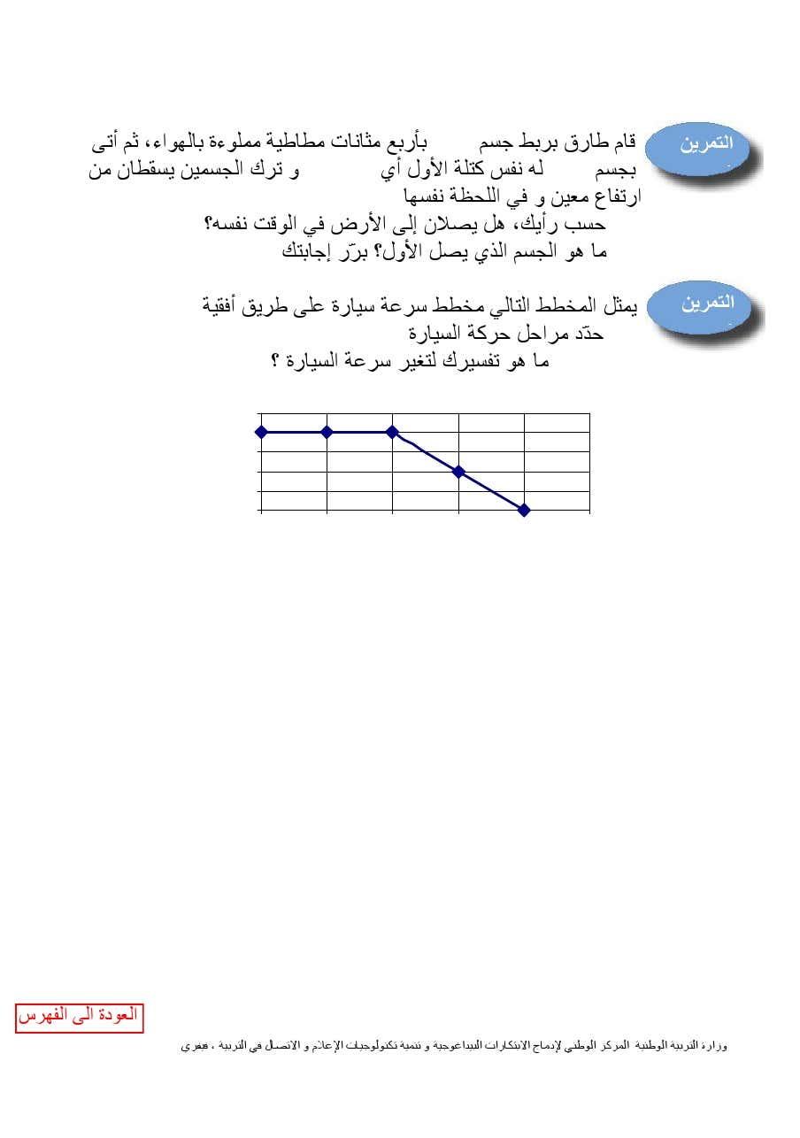 ملخصات، تمارين و مواضيع مع الحل  في العلوم الفيزيائية 4 متوسط 14-cebd750d79