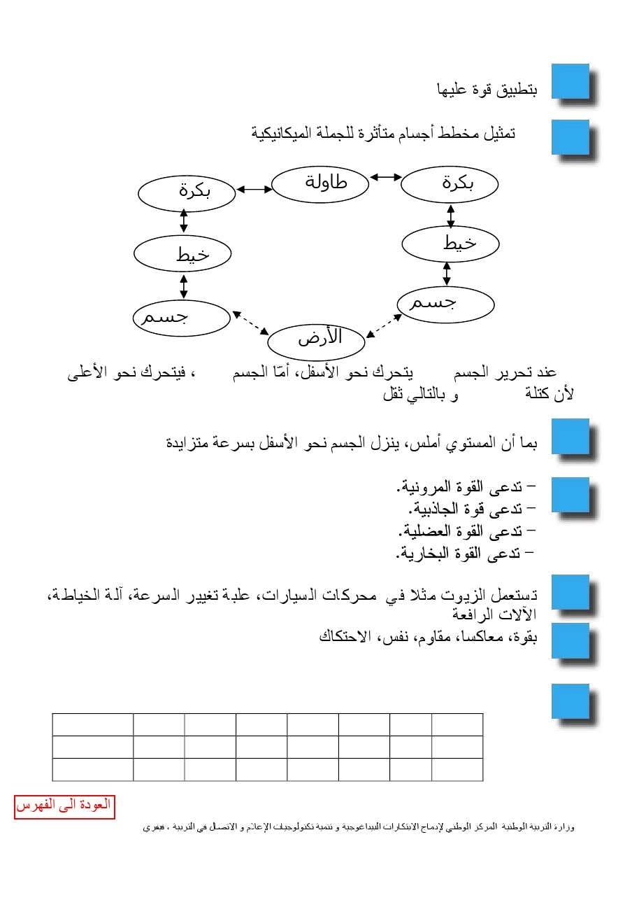 ملخصات، تمارين و مواضيع مع الحل  في العلوم الفيزيائية 4 متوسط 16-ab05488307
