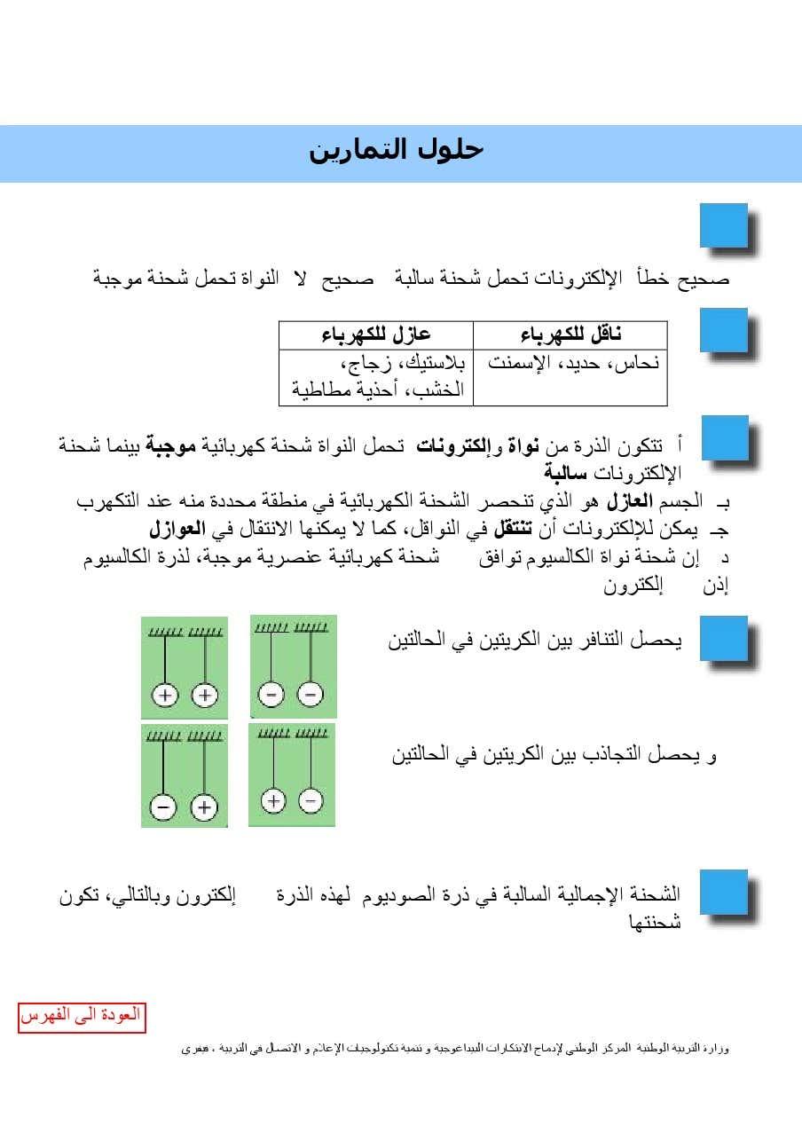 ملخصات، تمارين و مواضيع مع الحل  في العلوم الفيزيائية 4 متوسط 22-7a34fdacbf