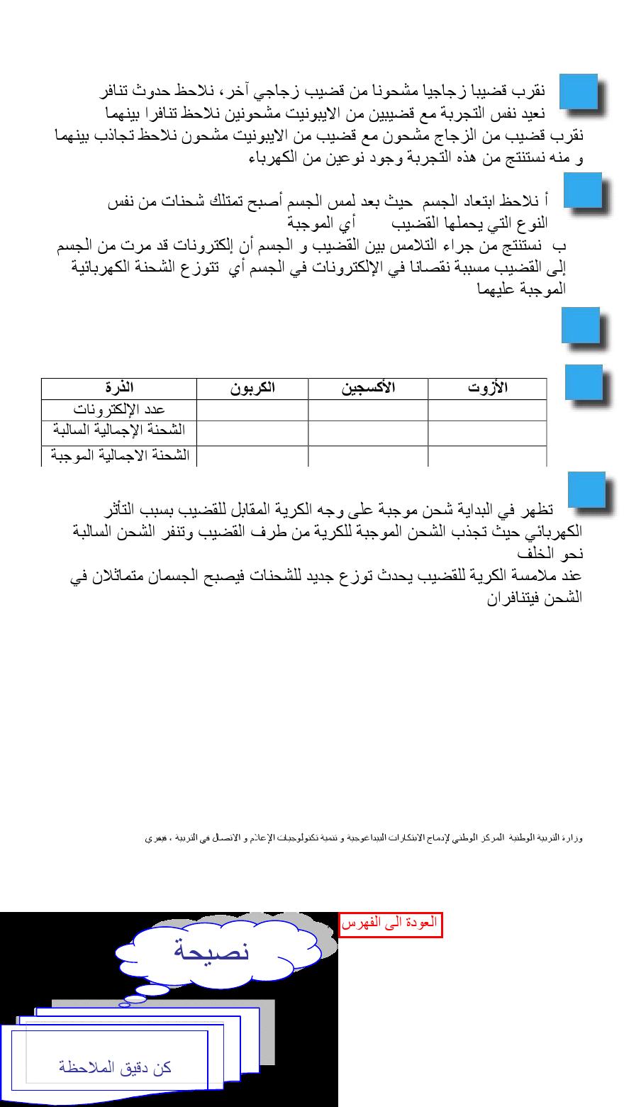 ملخصات، تمارين و مواضيع مع الحل  في العلوم الفيزيائية 4 متوسط 23-3ab0d5a0c5