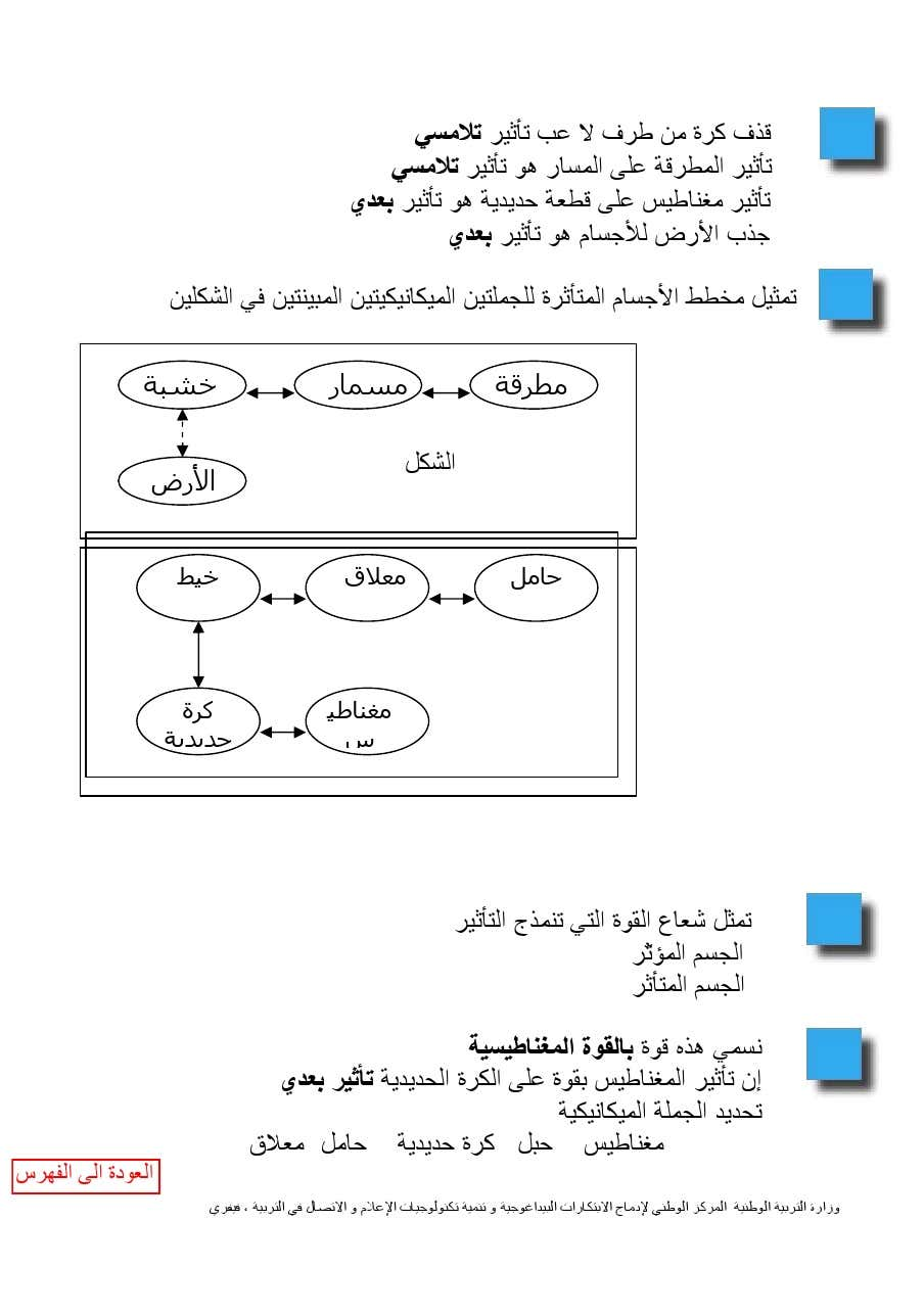 ملخصات، تمارين و مواضيع مع الحل  في العلوم الفيزيائية 4 متوسط 8-05c2d81572